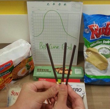 NTU Student prays to the bell curve god